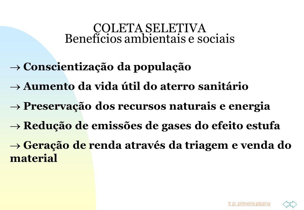 Ir p/ primeira página COLETA SELETIVA Benefícios ambientais e sociais Conscientização da população Aumento da vida útil do aterro sanitário Preservaçã
