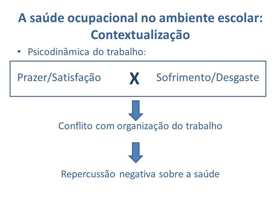 A saúde ocupacional no ambiente escolar: Contextualização Psicodinâmica do trabalho : Prazer/Satisfação Sofrimento/Desgaste Conflito com organização d