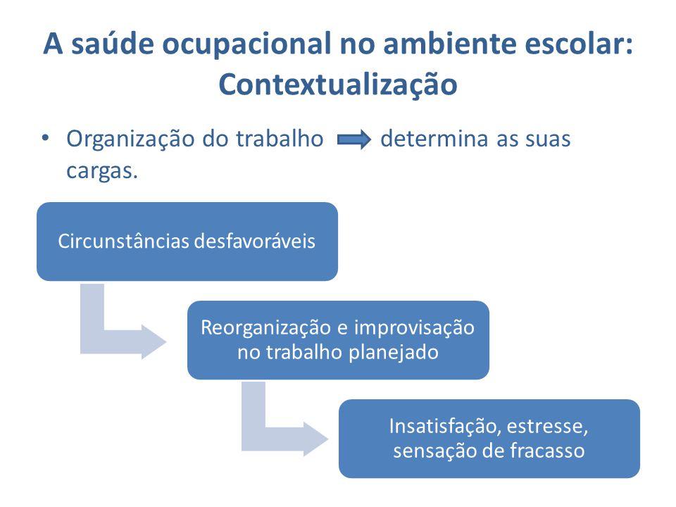 A saúde ocupacional no ambiente escolar: Contextualização Organização do trabalho determina as suas cargas. Circunstâncias desfavoráveis Reorganização