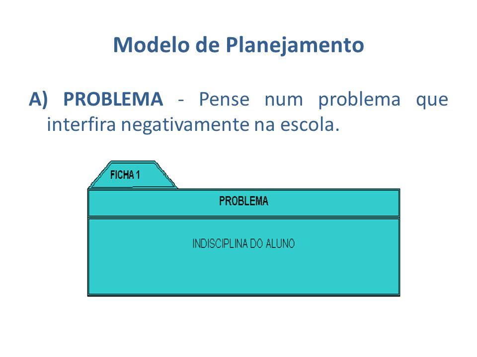 Modelo de Planejamento A) PROBLEMA - Pense num problema que interfira negativamente na escola.