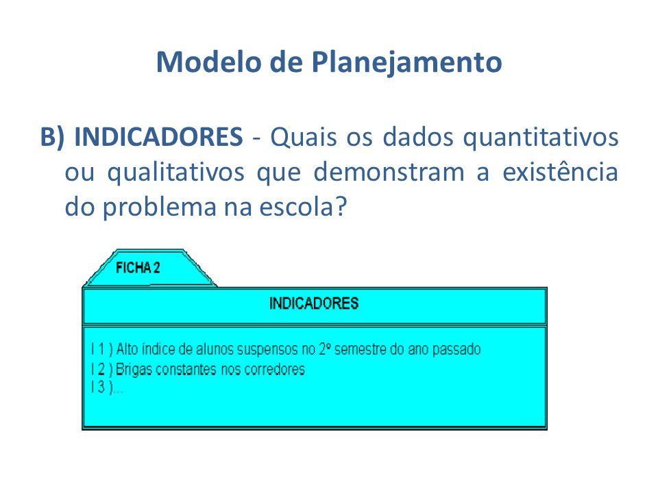 Modelo de Planejamento B) INDICADORES - Quais os dados quantitativos ou qualitativos que demonstram a existência do problema na escola?