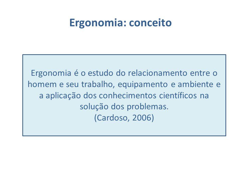 Ergonomia: conceito Ergonomia é o estudo do relacionamento entre o homem e seu trabalho, equipamento e ambiente e a aplicação dos conhecimentos cientí