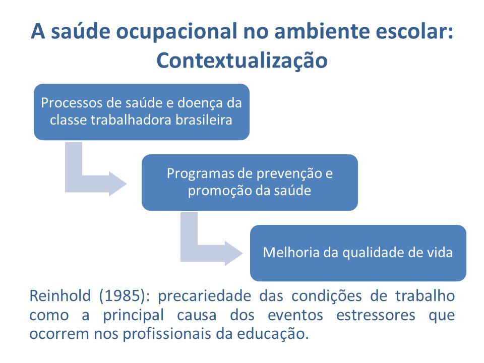 Reinhold (1985): precariedade das condições de trabalho como a principal causa dos eventos estressores que ocorrem nos profissionais da educação. Proc