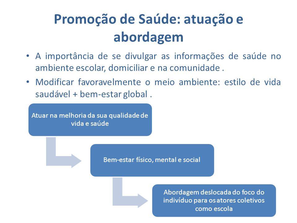 Promoção de Saúde: atuação e abordagem A importância de se divulgar as informações de saúde no ambiente escolar, domiciliar e na comunidade. Modificar