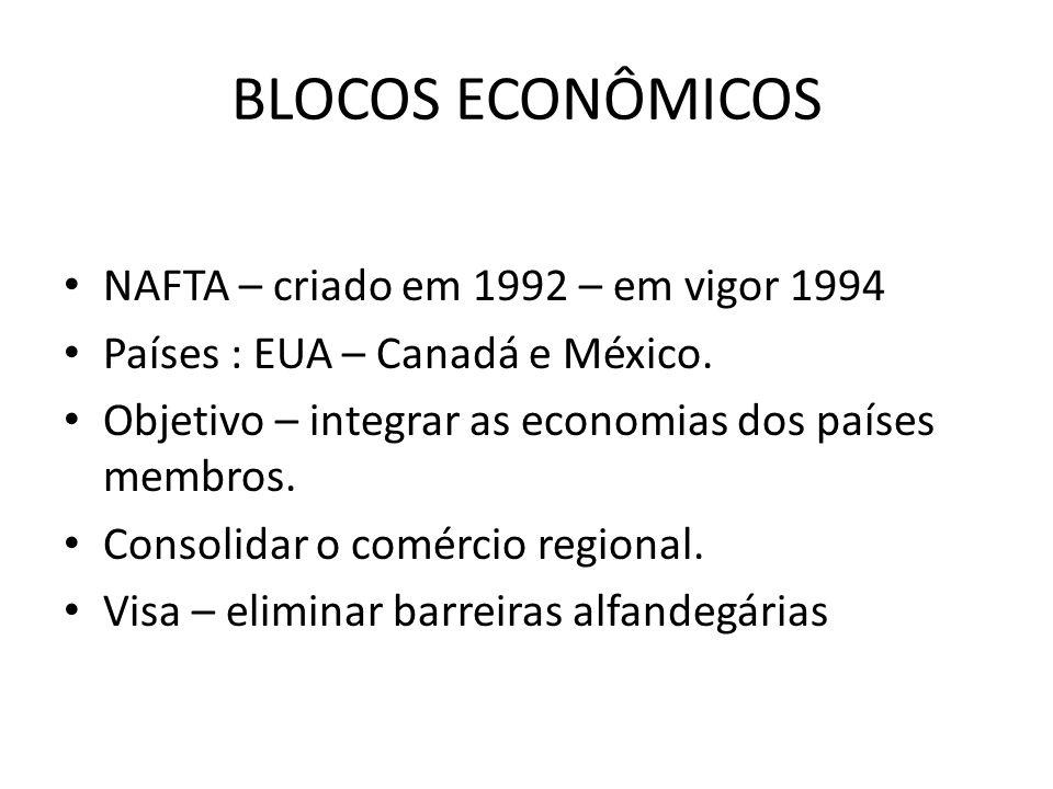BLOCOS ECONÔMICOS NAFTA – criado em 1992 – em vigor 1994 Países : EUA – Canadá e México. Objetivo – integrar as economias dos países membros. Consolid