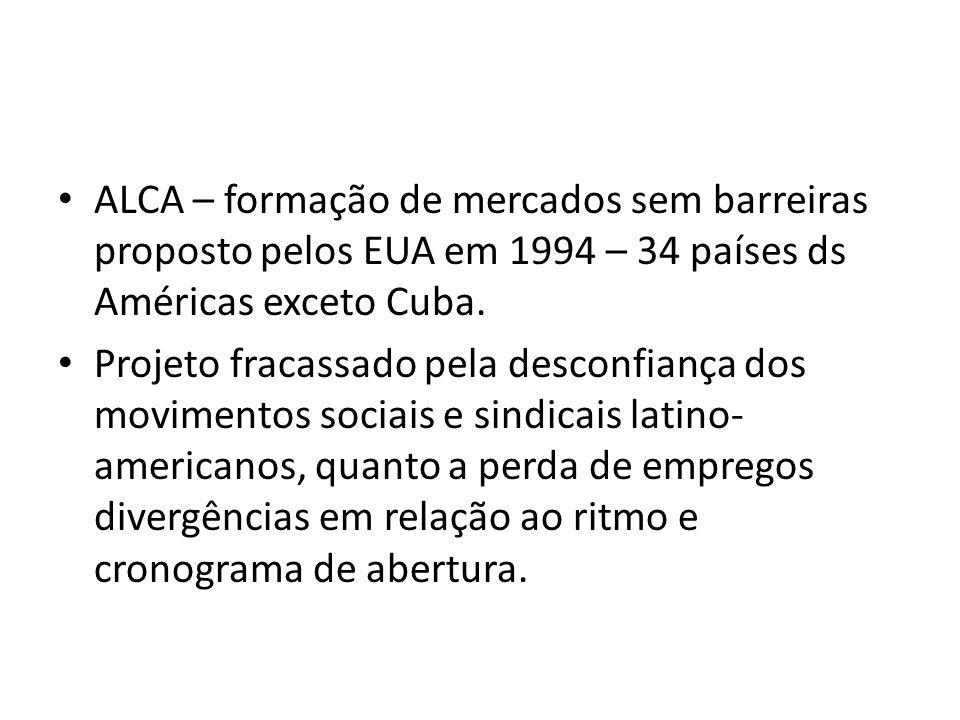 ALCA – formação de mercados sem barreiras proposto pelos EUA em 1994 – 34 países ds Américas exceto Cuba. Projeto fracassado pela desconfiança dos mov