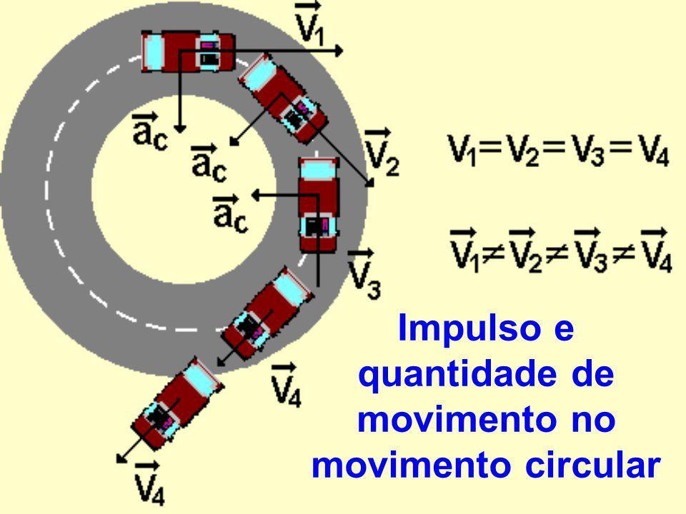 Impulso e quantidade de movimento no movimento circular