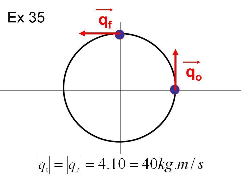 qfqf -q o Ex 35 I = 40 2 ~ 57 N.s