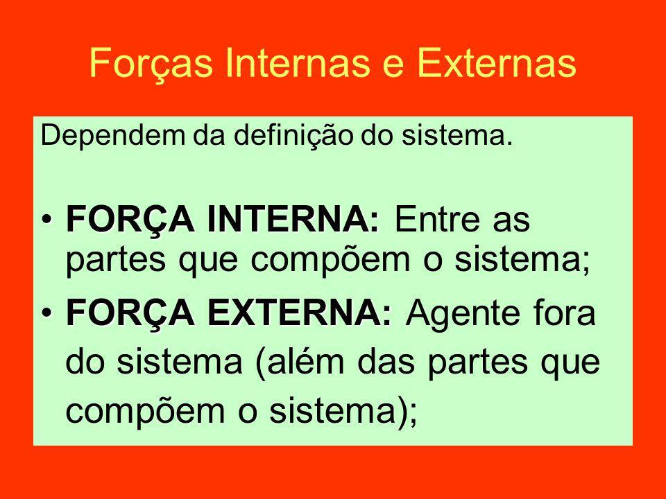Forças Internas e Externas Dependem da definição do sistema. FORÇA INTERNA:FORÇA INTERNA: Entre as partes que compõem o sistema; FORÇA EXTERNA:FORÇA E
