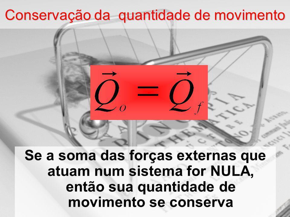 Conservação da quantidade de movimento Se a soma das forças externas que atuam num sistema for NULA, então sua quantidade de movimento se conserva