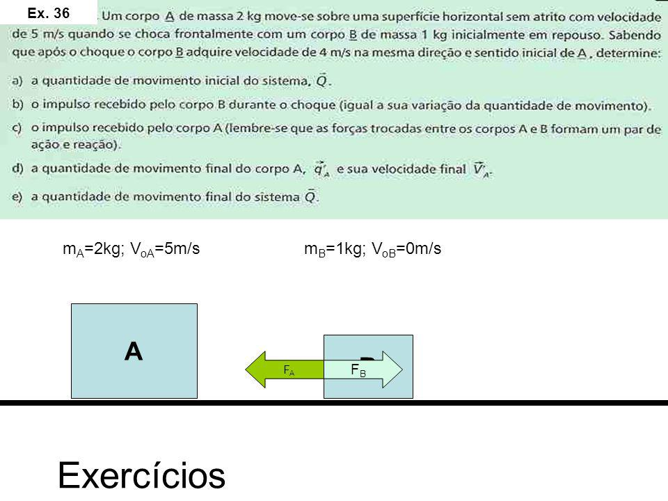 Exercícios B A m A =2kg; V oA =5m/sm B =1kg; V oB =0m/s FBFB FAFA Ex. 36