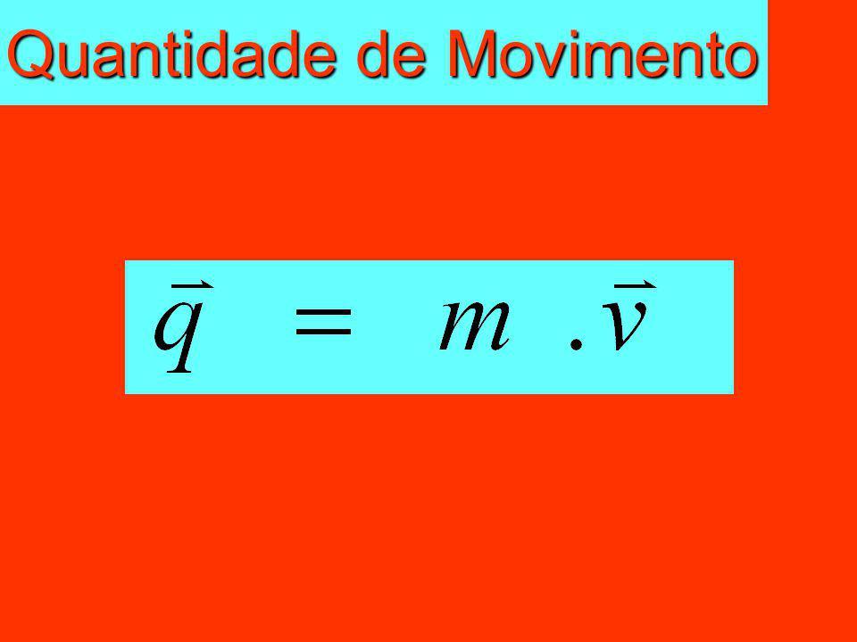 A quantidade de movimento de um sistema é a soma VETORIAL das quantidades de movimento de cada um dos corpos que constitui o sistema De um sistema formado por vários corpos Quantidade de Movimento