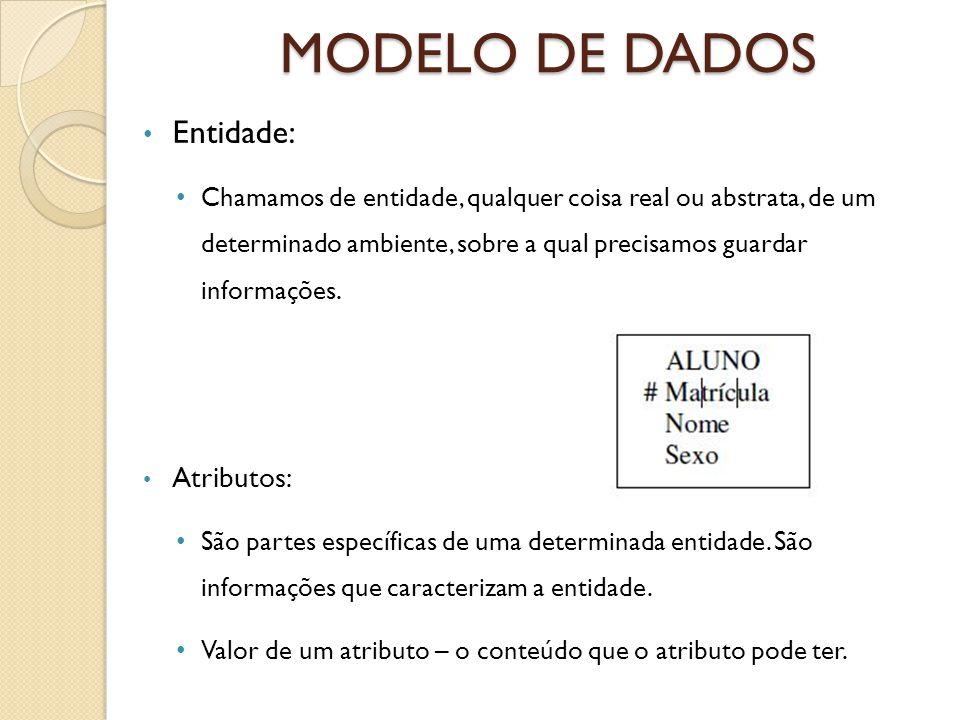MODELO DE DADOS Atributos: Domínio de um atributo – o conjunto de valores que o atributo pode assumir.