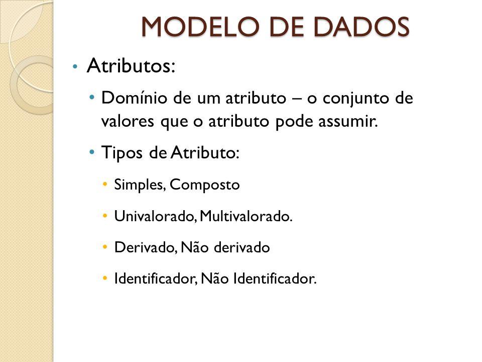 MODELO DE DADOS Atributos: Domínio de um atributo – o conjunto de valores que o atributo pode assumir. Tipos de Atributo: Simples, Composto Univalorad