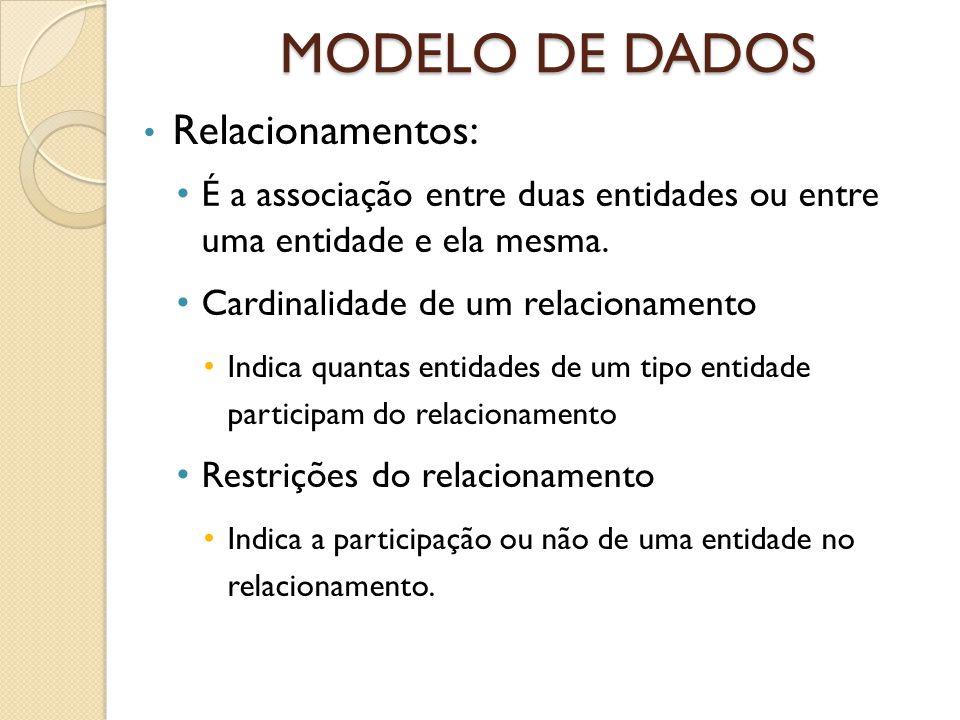 MODELO DE DADOS Relacionamentos: É a associação entre duas entidades ou entre uma entidade e ela mesma. Cardinalidade de um relacionamento Indica quan
