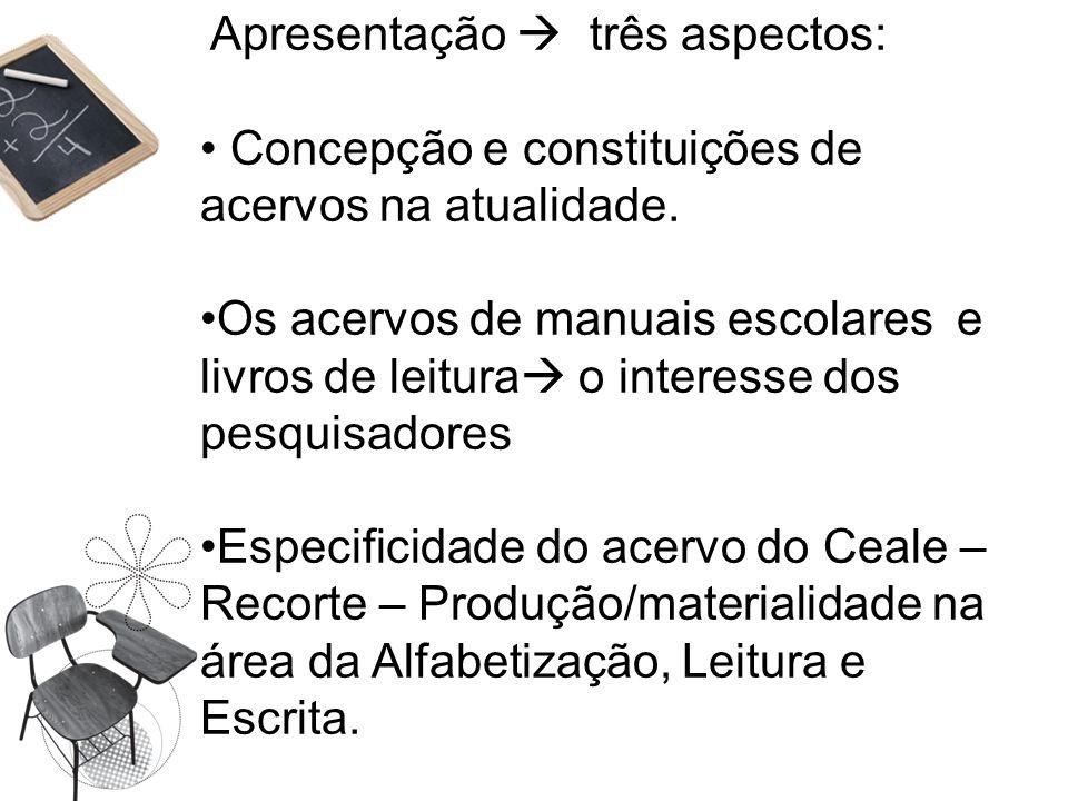 Apresentação três aspectos: Concepção e constituições de acervos na atualidade. Os acervos de manuais escolares e livros de leitura o interesse dos pe