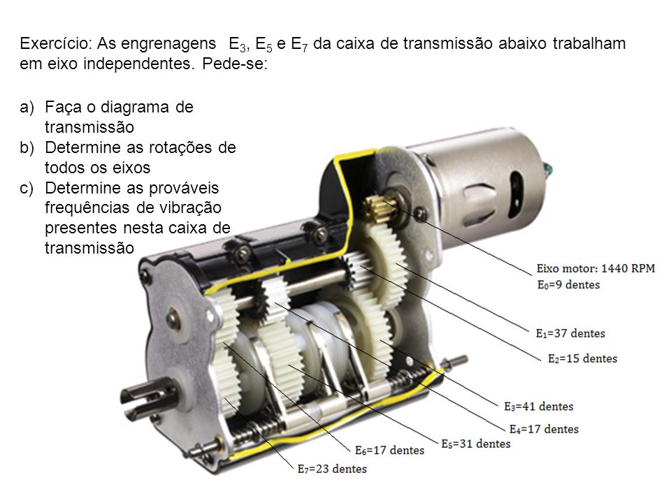 Exercício: As engrenagens E 3, E 5 e E 7 da caixa de transmissão abaixo trabalham em eixo independentes. Pede-se: a)Faça o diagrama de transmissão b)D