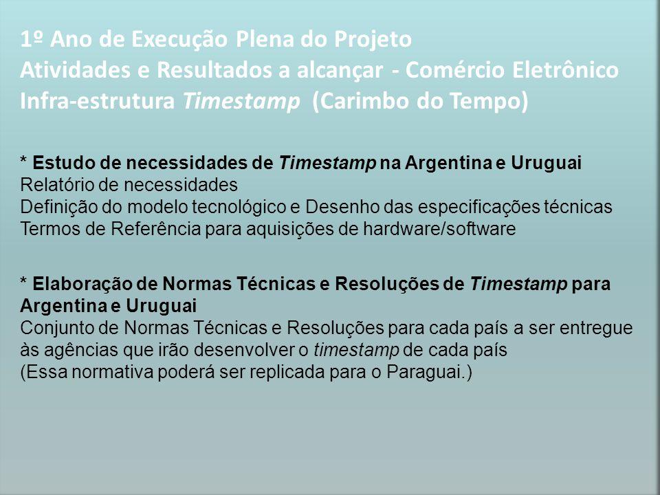 1º Ano de Execução Plena do Projeto: Resultados a alcançar - Comércio Eletrônico 1º Ano de Execução Plena do Projeto Atividades e Resultados a alcançar - Comércio Eletrônico Infra-estrutura Timestamp (Carimbo do Tempo) * Estudo de necessidades de Timestamp na Argentina e Uruguai Relatório de necessidades Definição do modelo tecnológico e Desenho das especificações técnicas Termos de Referência para aquisições de hardware/software * Elaboração de Normas Técnicas e Resoluções de Timestamp para Argentina e Uruguai Conjunto de Normas Técnicas e Resoluções para cada país a ser entregue às agências que irão desenvolver o timestamp de cada país (Essa normativa poderá ser replicada para o Paraguai.)