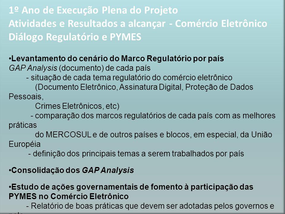 1º Ano de Execução Plena do Projeto: Resultados a alcançar - Comércio Eletrônico 1º Ano de Execução Plena do Projeto Atividades e Resultados a alcançar - Comércio Eletrônico Diálogo Regulatório e PYMES Levantamento do cenário do Marco Regulatório por país GAP Analysis (documento) de cada país - situação de cada tema regulatório do comércio eletrônico (Documento Eletrônico, Assinatura Digital, Proteção de Dados Pessoais, Crimes Eletrônicos, etc) - comparação dos marcos regulatórios de cada país com as melhores práticas do MERCOSUL e de outros países e blocos, em especial, da União Européia - definição dos principais temas a serem trabalhados por país Consolidação dos GAP Analysis Estudo de ações governamentais de fomento à participação das PYMES no Comércio Eletrônico - Relatório de boas práticas que devem ser adotadas pelos governos e pelo projeto para o incentivo da participação das PYMES no comércio eletrônico - Cartilha de Melhores Práticas no Mercosul para as PYMES