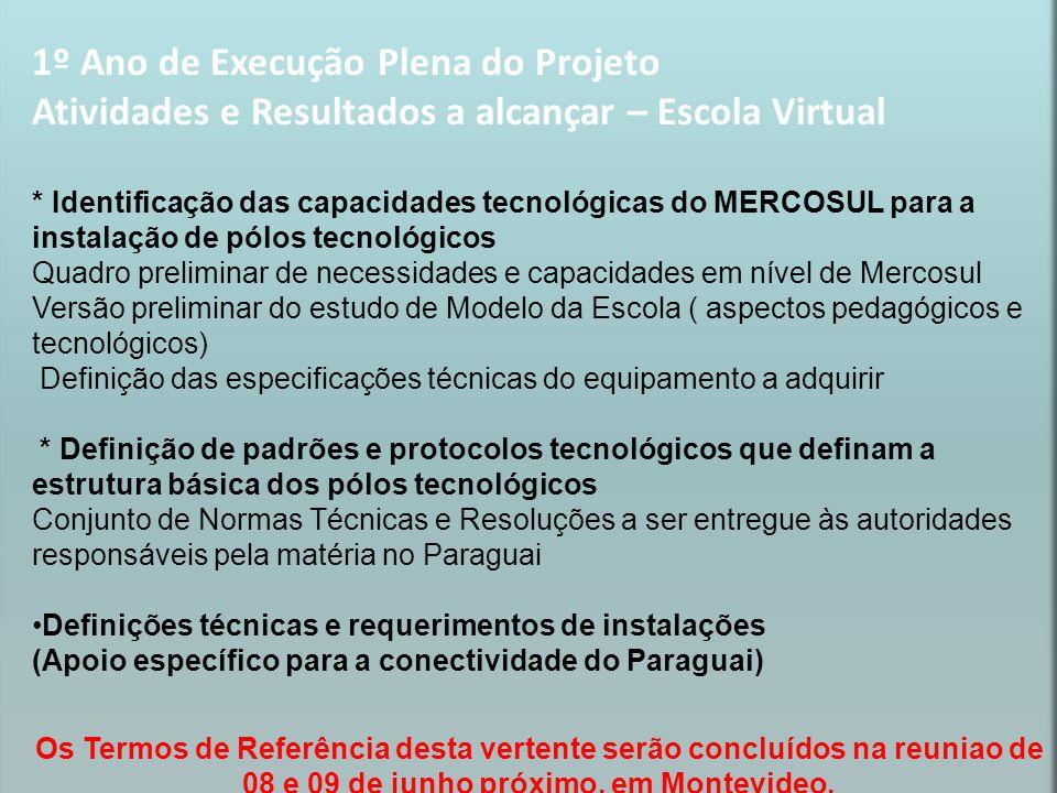 1º Ano de Execução Plena do Projeto: Resultados a alcançar - Comércio Eletrônico 1º Ano de Execução Plena do Projeto Atividades e Resultados a alcançar – Escola Virtual * Identificação das capacidades tecnológicas do MERCOSUL para a instalação de pólos tecnológicos Quadro preliminar de necessidades e capacidades em nível de Mercosul Versão preliminar do estudo de Modelo da Escola ( aspectos pedagógicos e tecnológicos) Definição das especificações técnicas do equipamento a adquirir * Definição de padrões e protocolos tecnológicos que definam a estrutura básica dos pólos tecnológicos Conjunto de Normas Técnicas e Resoluções a ser entregue às autoridades responsáveis pela matéria no Paraguai Definições técnicas e requerimentos de instalações (Apoio específico para a conectividade do Paraguai) Os Termos de Referência desta vertente serão concluídos na reuniao de 08 e 09 de junho próximo, em Montevideo.