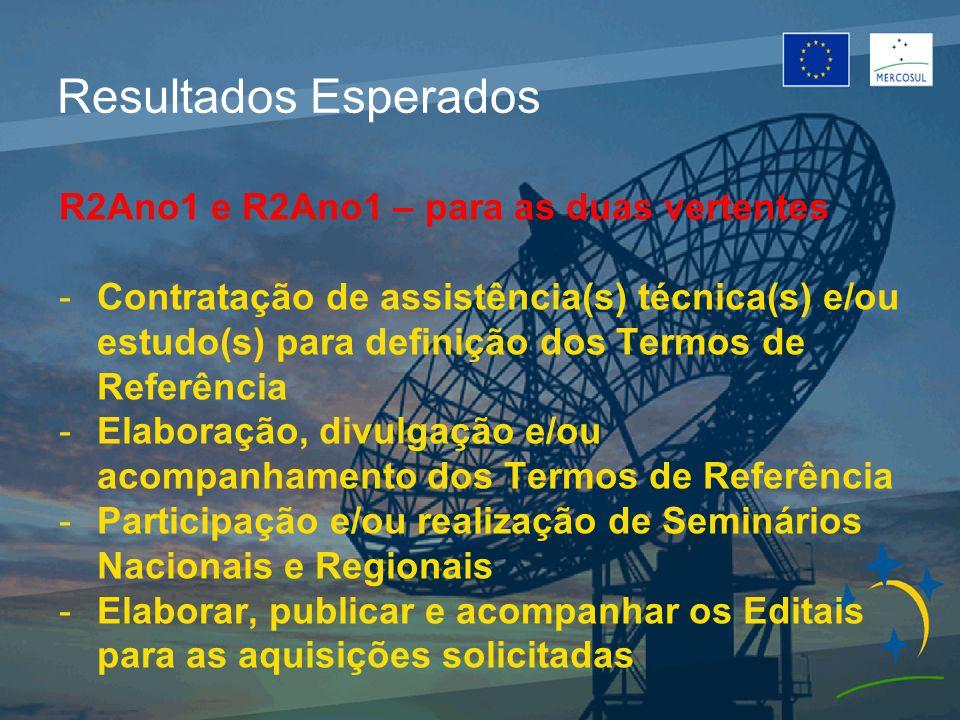 Resultados Esperados R2Ano1 e R2Ano1 – para as duas vertentes -Contratação de assistência(s) técnica(s) e/ou estudo(s) para definição dos Termos de Referência -Elaboração, divulgação e/ou acompanhamento dos Termos de Referência -Participação e/ou realização de Seminários Nacionais e Regionais -Elaborar, publicar e acompanhar os Editais para as aquisições solicitadas