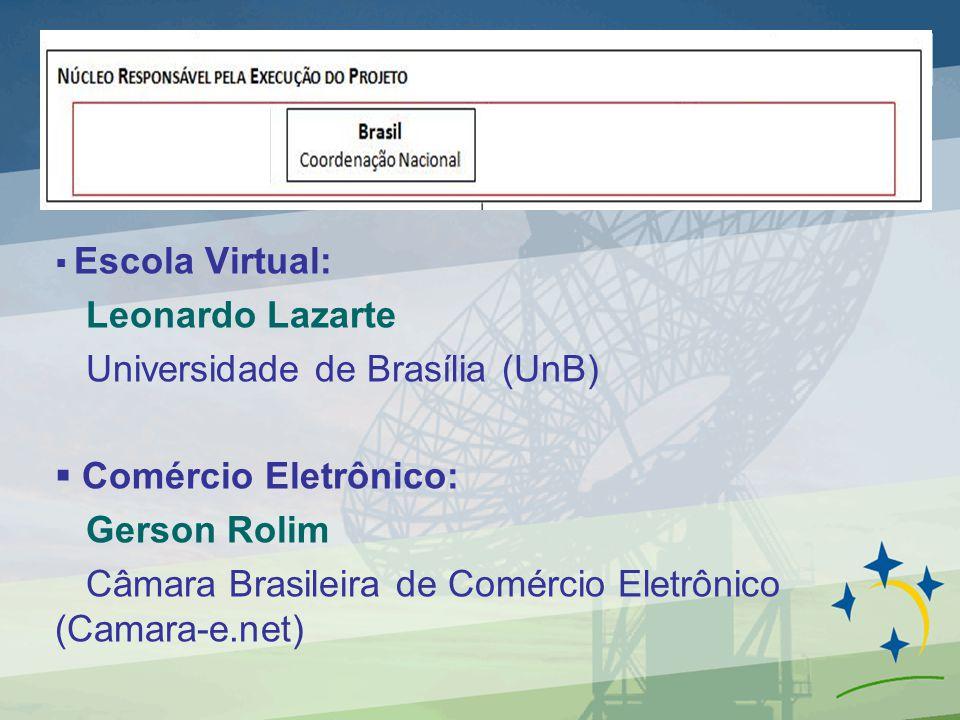 Escola Virtual: Leonardo Lazarte Universidade de Brasília (UnB) Comércio Eletrônico: Gerson Rolim Câmara Brasileira de Comércio Eletrônico (Camara-e.net)