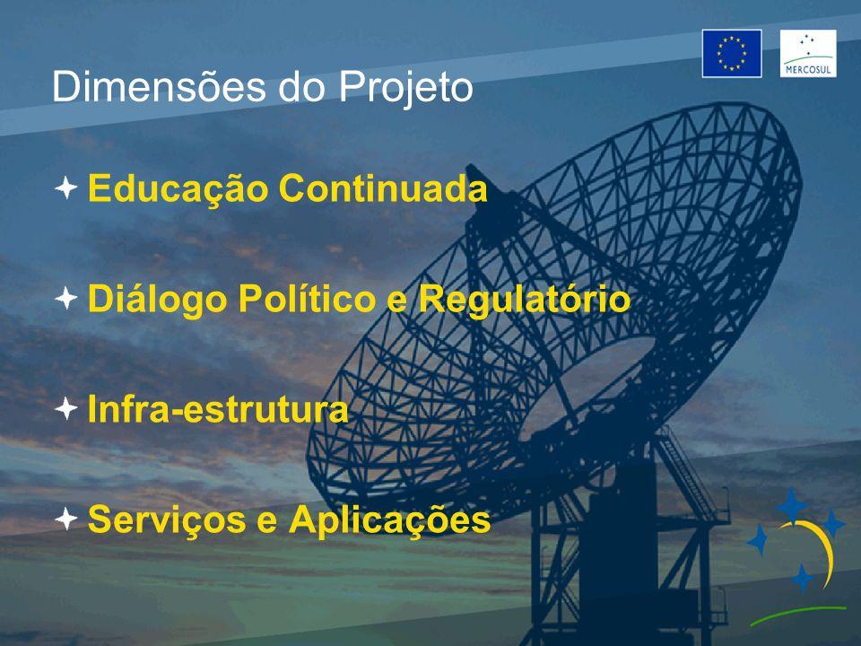 Dimensões do Projeto Educação Continuada Diálogo Político e Regulatório Infra-estrutura Serviços e Aplicações