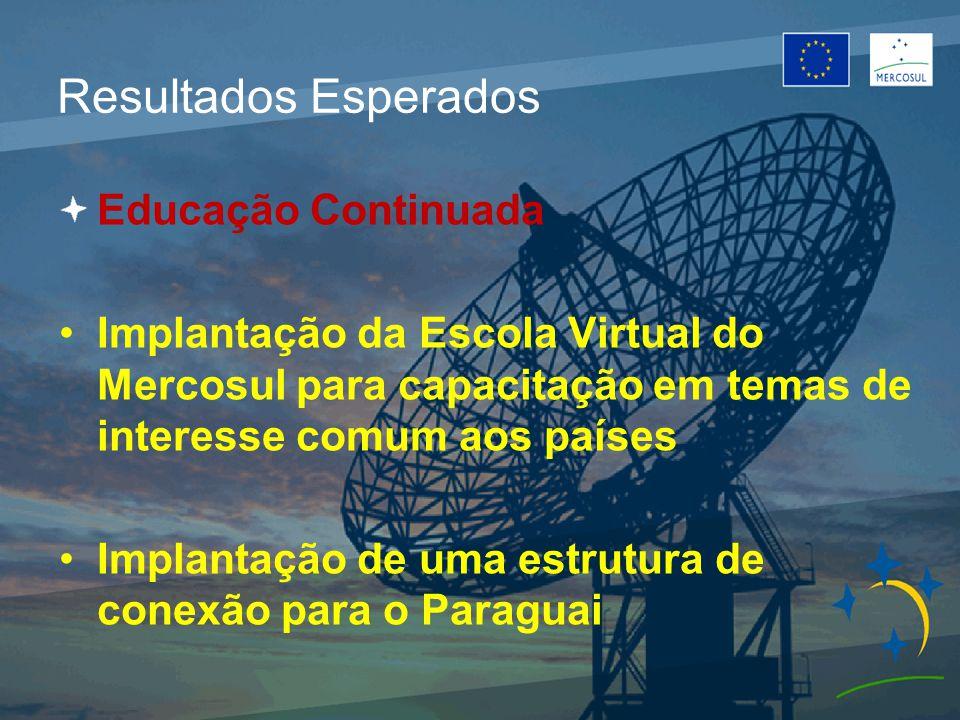 Resultados Esperados Educação Continuada Implantação da Escola Virtual do Mercosul para capacitação em temas de interesse comum aos países Implantação de uma estrutura de conexão para o Paraguai