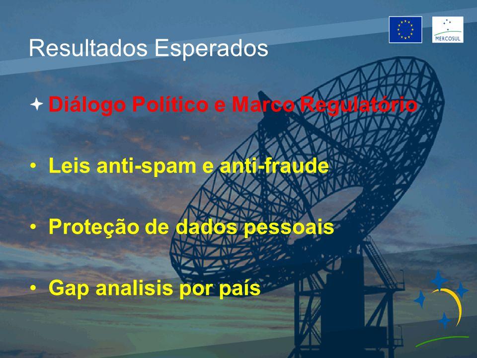 Resultados Esperados Diálogo Político e Marco Regulatório Leis anti-spam e anti-fraude Proteção de dados pessoais Gap analisis por país