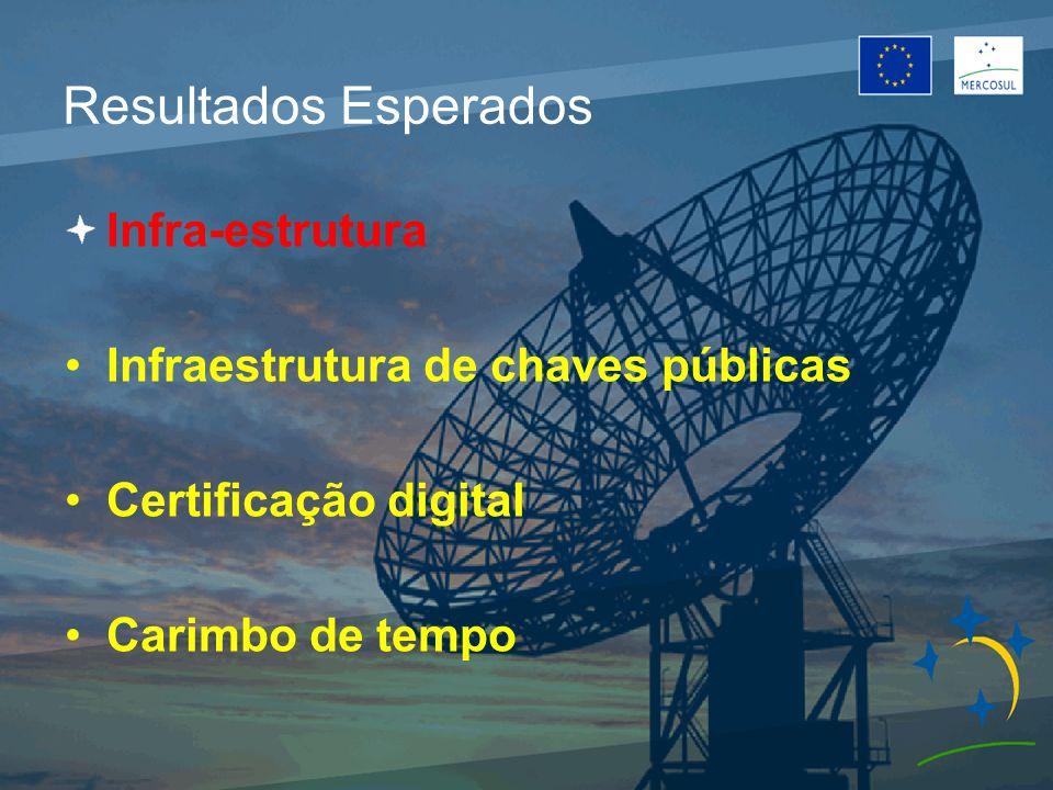 Atividades Realizadas e/ou a Realizar Aquisições Preliminares do Projeto (~15 Contratos/Lotes) (cont.) 03 Comércio Eletrônico Plano Preliminar Diretor de Certificação Digital do Mercosul Peritos para Dimensão Infraestrutura ICP Peritos para Dimensão Infraestrutura TimeStamp