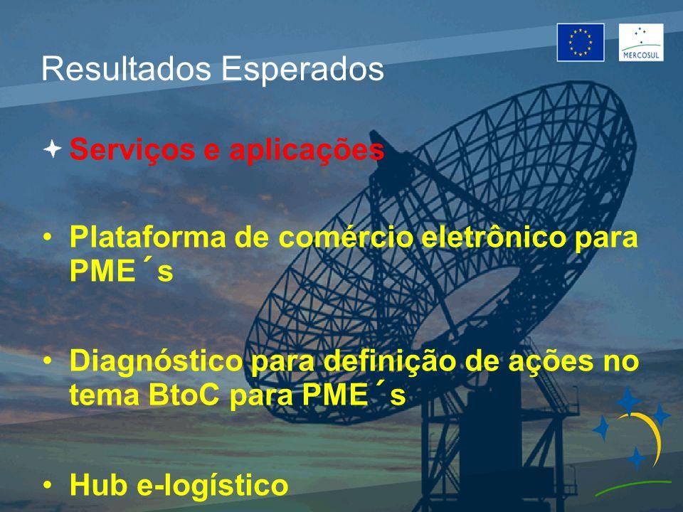 Resultados Esperados Serviços e aplicações Plataforma de comércio eletrônico para PME´s Diagnóstico para definição de ações no tema BtoC para PME´s Hub e-logístico