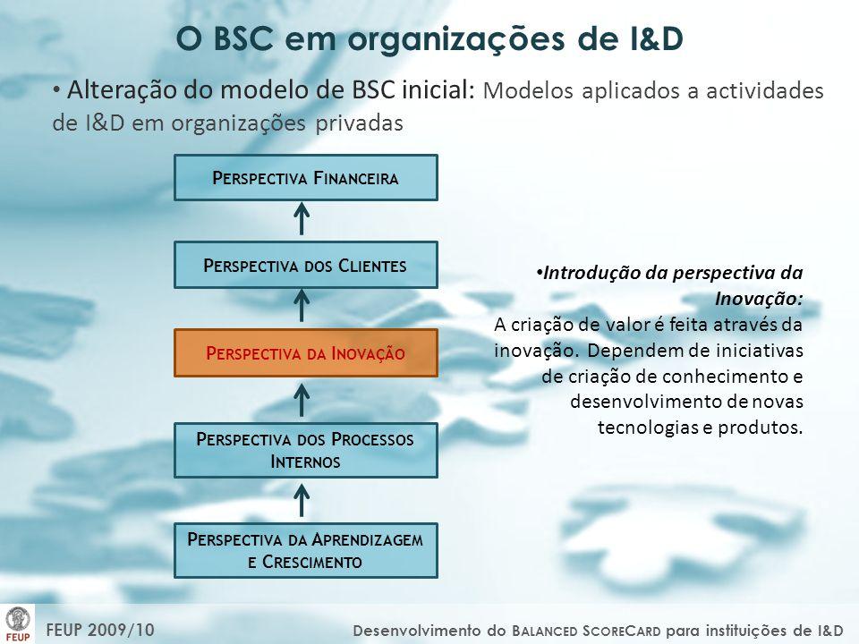 O BSC em organizações de I&D Alteração do modelo de BSC inicial: Modelos aplicados a actividades de I&D em organizações privadas P ERSPECTIVA DOS C LI