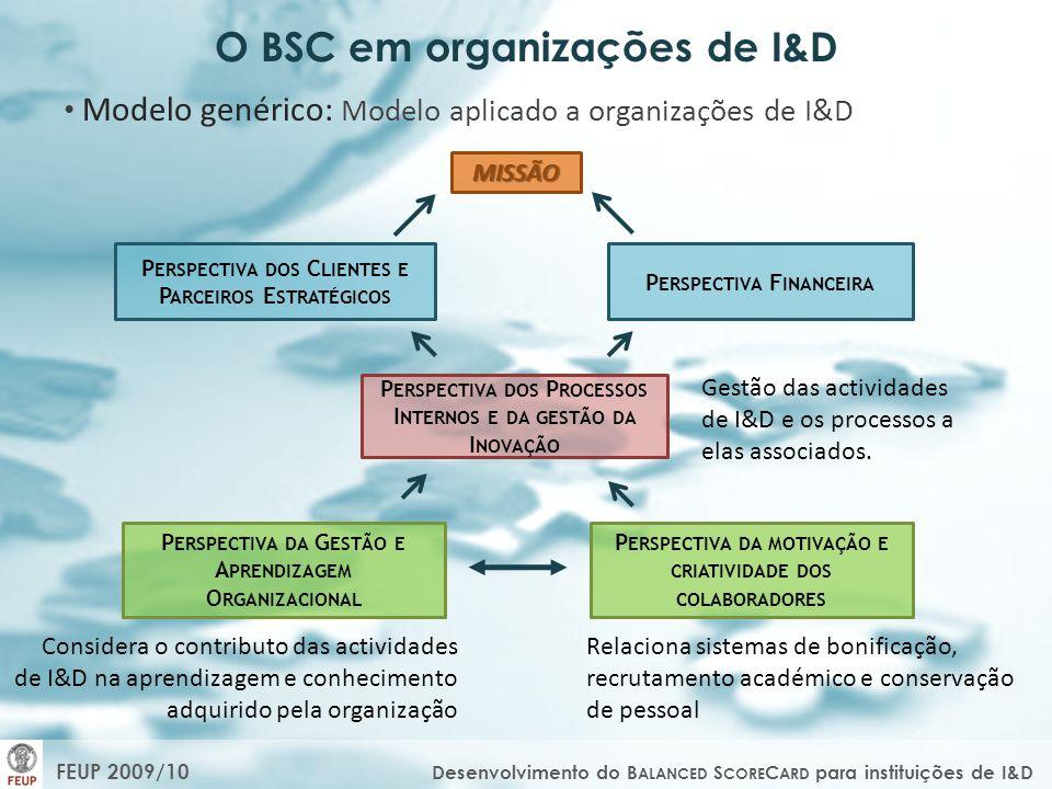 O BSC em organizações de I&D Modelo genérico: Modelo aplicado a organizações de I&D MISSÃO P ERSPECTIVA DOS C LIENTES E P ARCEIROS E STRATÉGICOS P ERS