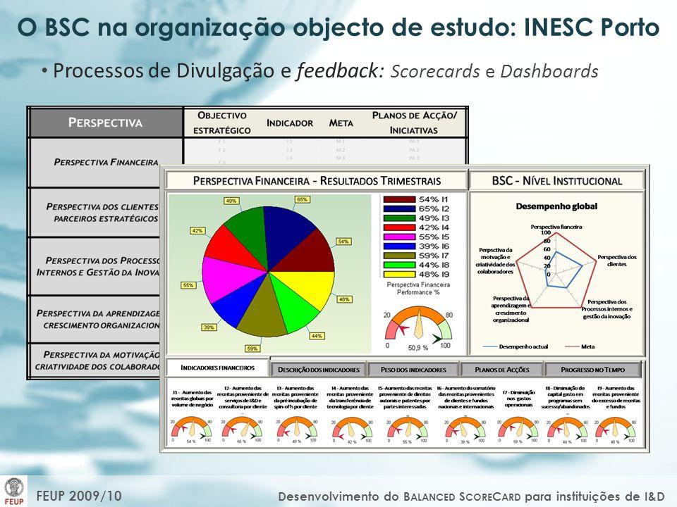 O BSC na organização objecto de estudo: INESC Porto Processos de Divulgação e feedback: Scorecards e Dashboards FEUP 2009/10 Desenvolvimento do B ALANCED S CORE C ARD para instituições de I&D