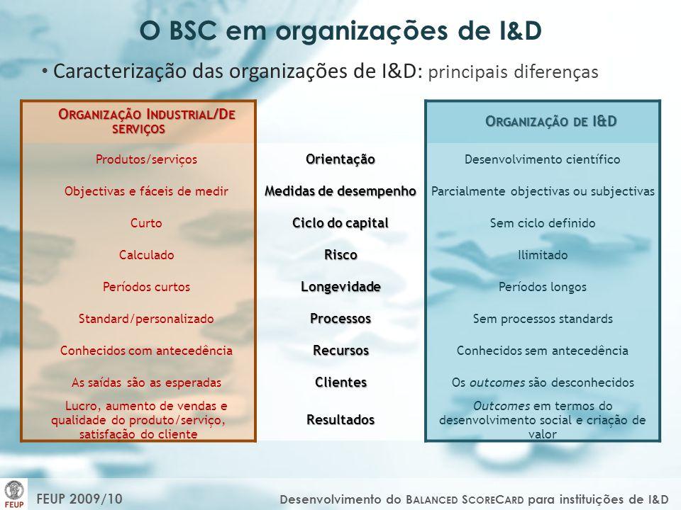 Caracterização das organizações de I&D: principais diferenças O BSC em organizações de I&D O RGANIZAÇÃO I NDUSTRIAL /D E SERVIÇOS O RGANIZAÇÃO DE I&D