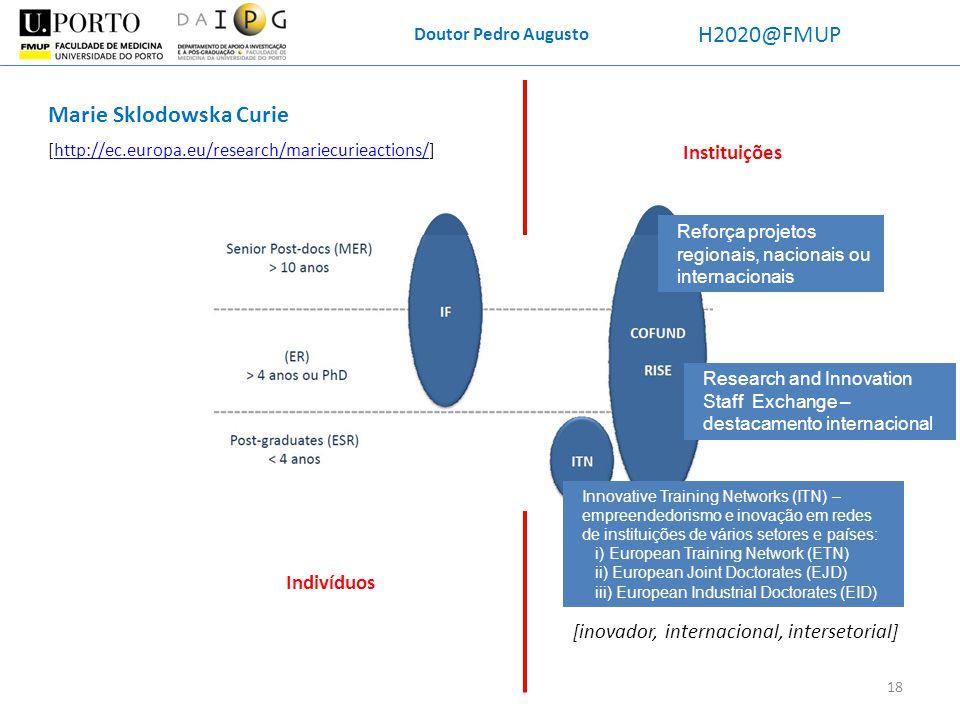 Doutor Pedro Augusto H2020@FMUP Marie Sklodowska Curie Innovative Training Networks (ITN) – empreendedorismo e inovação em redes de instituições de vá