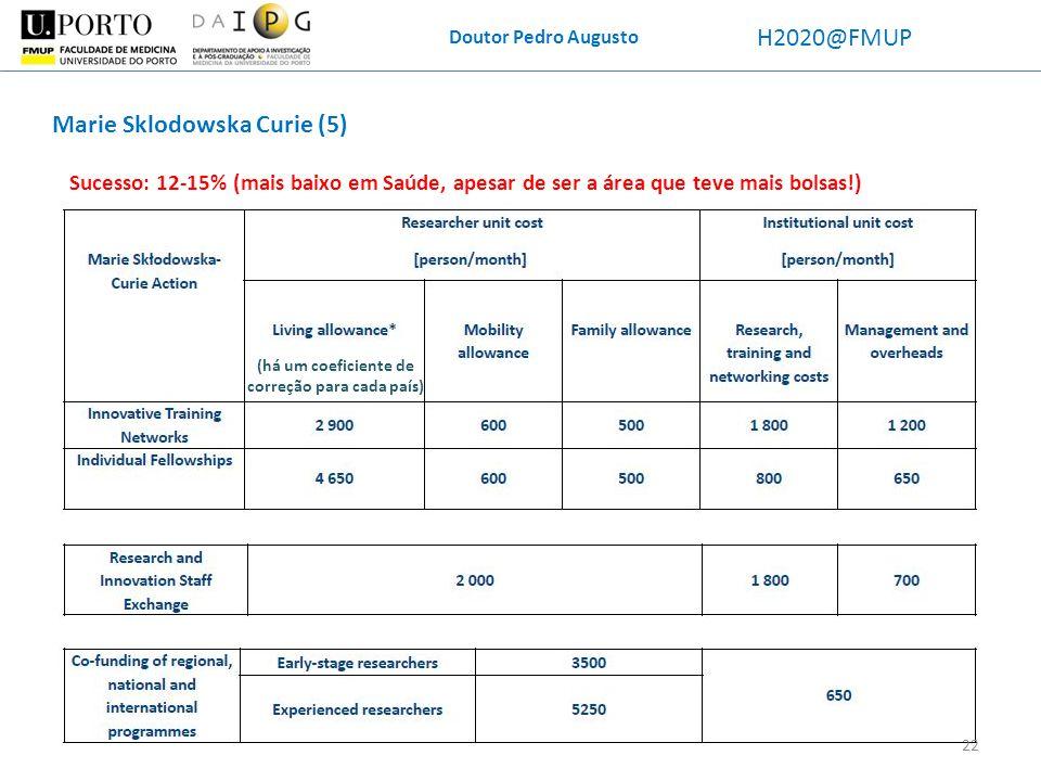 Doutor Pedro Augusto H2020@FMUP Sucesso: 12-15% (mais baixo em Saúde, apesar de ser a área que teve mais bolsas!) (há um coeficiente de correção para
