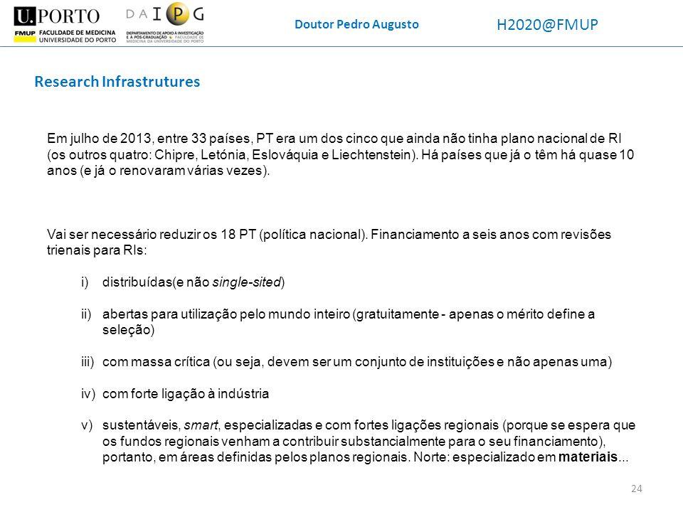 Doutor Pedro Augusto H2020@FMUP Research Infrastrutures Em julho de 2013, entre 33 países, PT era um dos cinco que ainda não tinha plano nacional de R