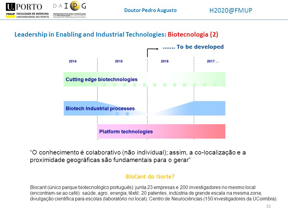 Doutor Pedro Augusto H2020@FMUP Leadership in Enabling and Industrial Technologies: Biotecnologia (2) BioCant do Norte? Biocant (único parque biotecno