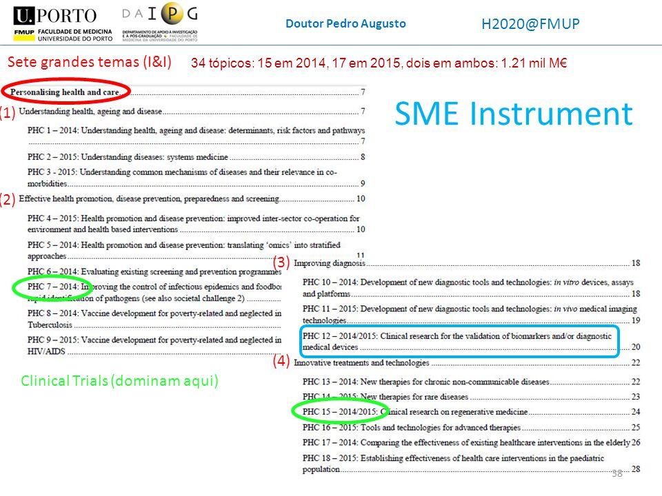 Doutor Pedro Augusto H2020@FMUP Sete grandes temas (I&I) SME Instrument 34 tópicos: 15 em 2014, 17 em 2015, dois em ambos: 1.21 mil M (1) (2) (3) (4)