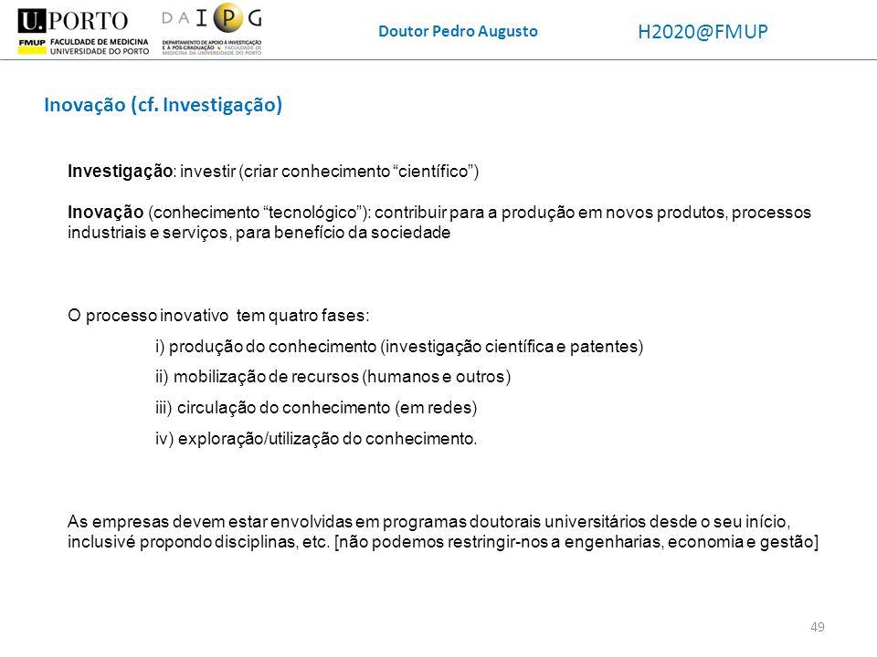 Doutor Pedro Augusto H2020@FMUP Inovação (cf. Investigação) Investigação: investir (criar conhecimento científico) Inovação (conhecimento tecnológico)