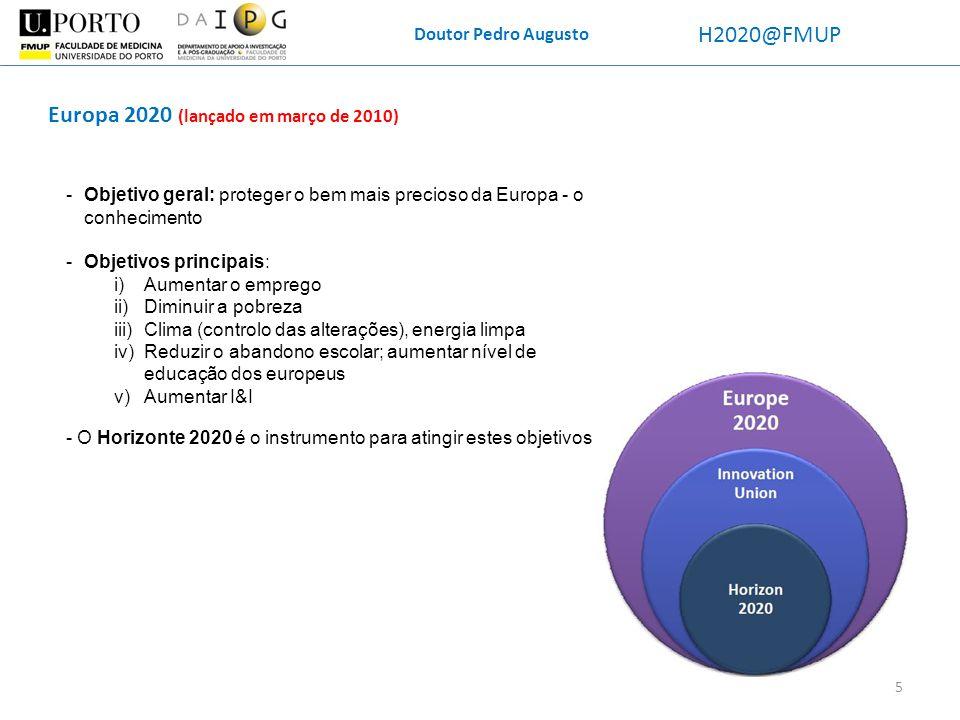 Doutor Pedro Augusto H2020@FMUP Horizon(te) 2020 – outros programas Interreg V - Cooperação Territorial Europeia ( http://ec.europa.eu/regional_policy/what/future/index_en.cfm ) http://ec.europa.eu/regional_policy/what/future/index_en.cfm COST (http://www.cost.eu/) [Uma excelente base de conhecimentos de partners]http://www.cost.eu/ CIP (Competitiveness and Innovation Framework Programme): http://ec.europa.eu/cip/http://ec.europa.eu/cip/ Eureka-Eurostars (http://www.eurostars-eureka.eu/)http://www.eurostars-eureka.eu/ CYTED - Programma Ibero-Americano da Ciencia e Tecnologia para o Desenvolvimento (http://www.cyted.org/)http://www.cyted.org/ Health Programme (http://ec.europa.eu/health/programme/policy/2014-2020/state_of_play_en.htm)http://ec.europa.eu/health/programme/policy/2014-2020/state_of_play_en.htm Nanomedicine: ETP – European Technology Platform: http://www.etp-nanomedicine.eu/public (Public-Private-Partnership: must get inside.