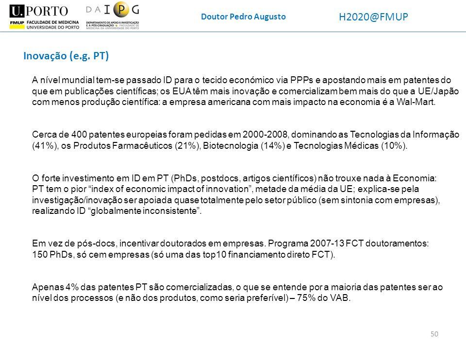 Doutor Pedro Augusto H2020@FMUP Inovação (e.g. PT) A nível mundial tem-se passado ID para o tecido económico via PPPs e apostando mais em patentes do