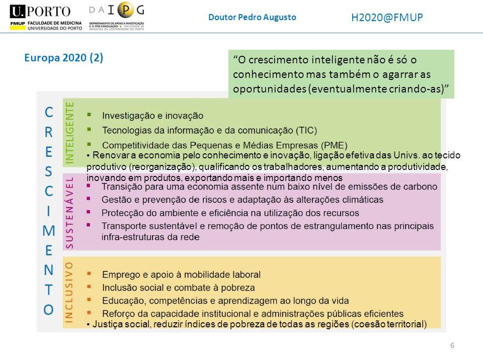 Doutor Pedro Augusto H2020@FMUP Políticas nacionais (2) Prioridades: i) promoção da excelência da investigação e das instituições em todas as áreas (básicas também) ii) empreendedorismo tecnológico iii) estímulo à contratação de doutorados por empresas iv) concentração de todos os recursos do SCT.