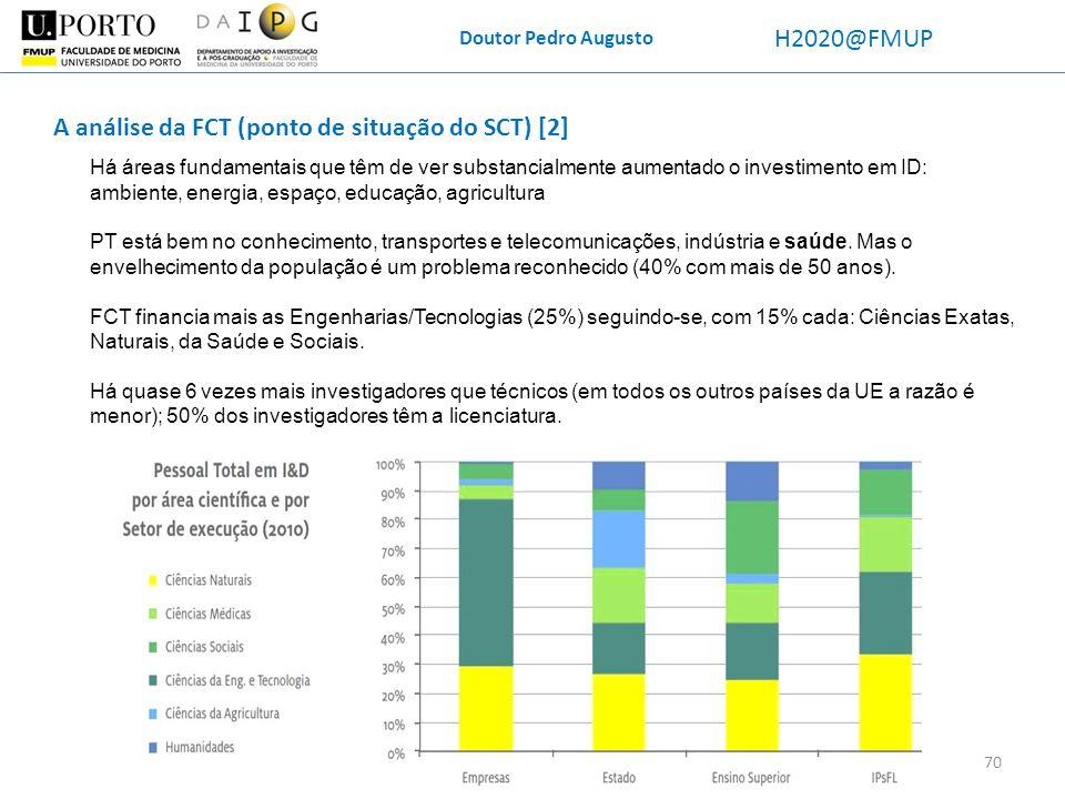 Doutor Pedro Augusto H2020@FMUP 70 A análise da FCT (ponto de situação do SCT) [2] Há áreas fundamentais que têm de ver substancialmente aumentado o i