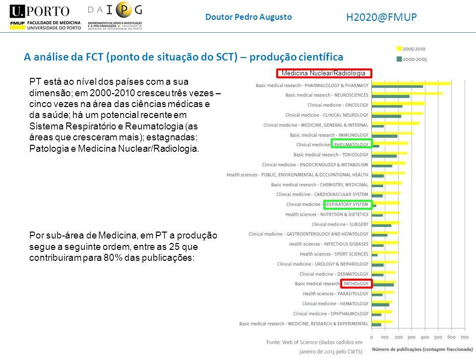 Doutor Pedro Augusto H2020@FMUP 71 A análise da FCT (ponto de situação do SCT) – produção científica PT está ao nível dos países com a sua dimensão; e