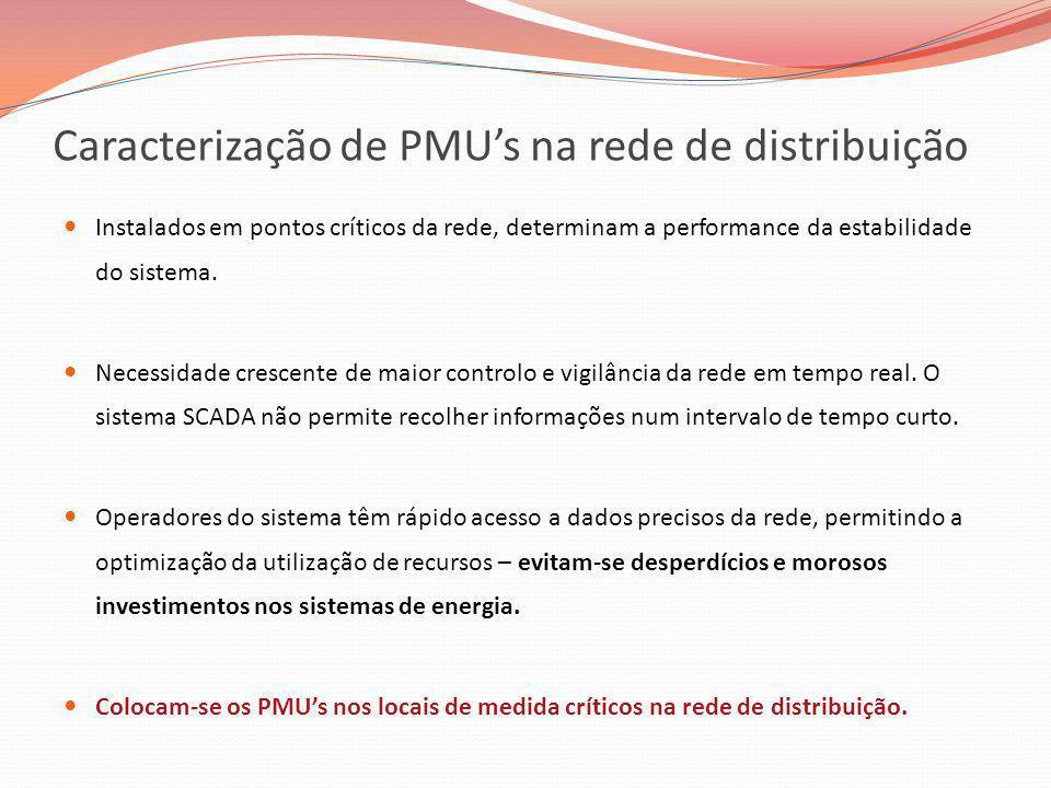 Caracterização de PMUs na rede de distribuição Instalados em pontos críticos da rede, determinam a performance da estabilidade do sistema. Necessidade