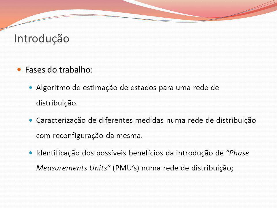 Introdução Fases do trabalho: Algoritmo de estimação de estados para uma rede de distribuição. Caracterização de diferentes medidas numa rede de distr