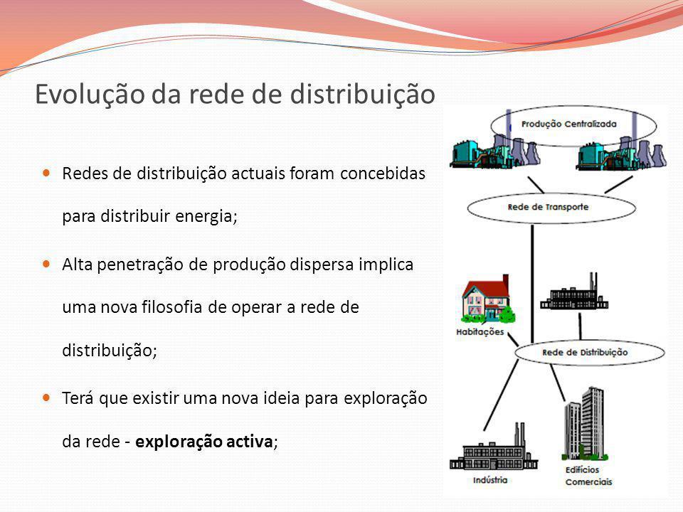 Evolução da rede de distribuição Redes de distribuição actuais foram concebidas para distribuir energia; Alta penetração de produção dispersa implica