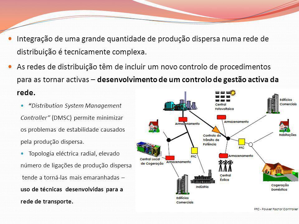 Integração de uma grande quantidade de produção dispersa numa rede de distribuição é tecnicamente complexa. As redes de distribuição têm de incluir um